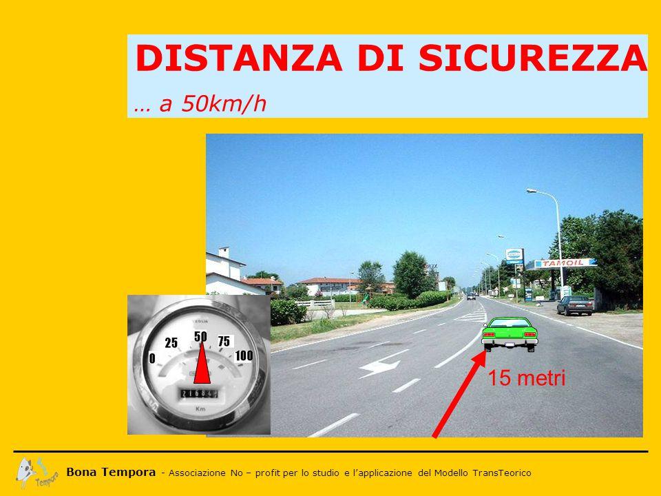Bona Tempora - Associazione No – profit per lo studio e l'applicazione del Modello TransTeorico DISTANZA DI SICUREZZA … a 50km/h 15 metri