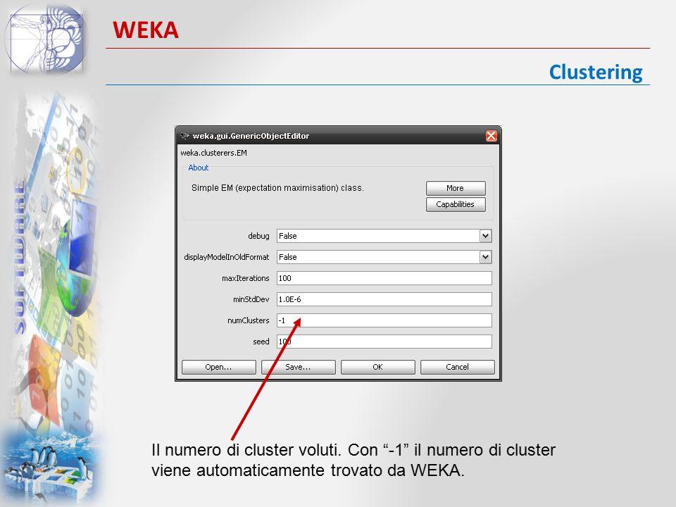 "WEKA Clustering Il numero di cluster voluti. Con ""-1"" il numero di cluster viene automaticamente trovato da WEKA."