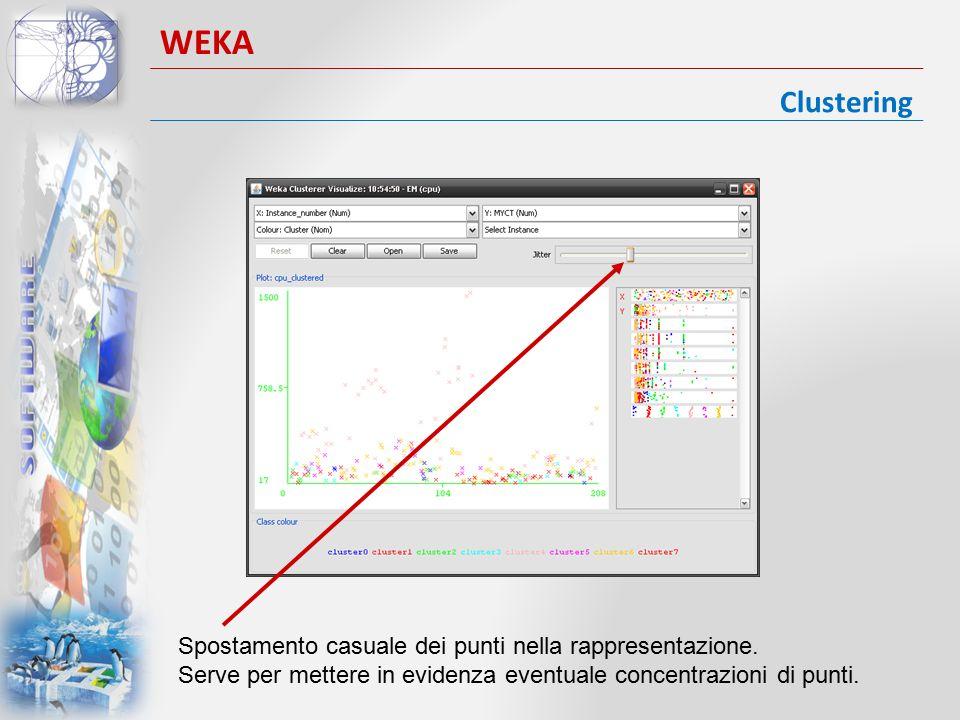 WEKA Clustering Spostamento casuale dei punti nella rappresentazione. Serve per mettere in evidenza eventuale concentrazioni di punti.