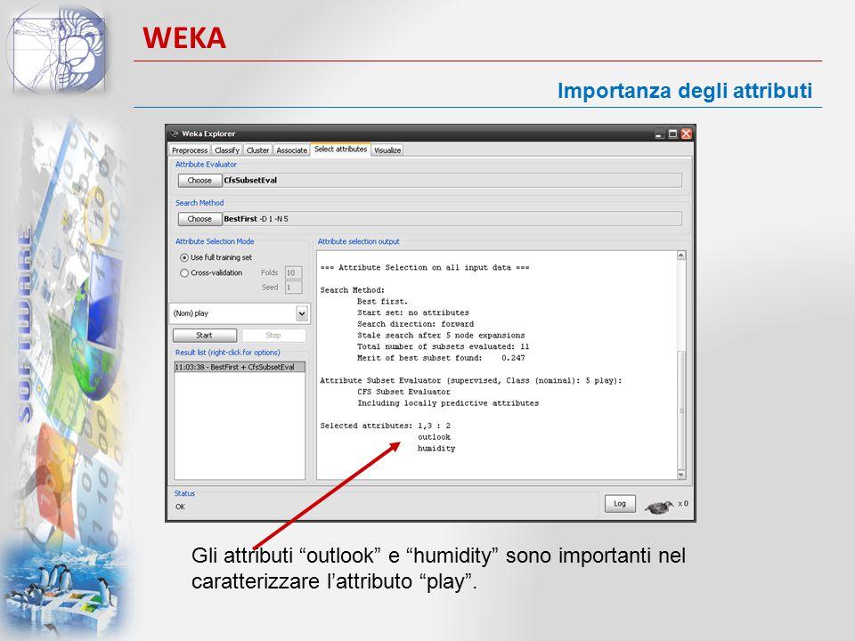 """WEKA Importanza degli attributi Gli attributi """"outlook"""" e """"humidity"""" sono importanti nel caratterizzare l'attributo """"play""""."""