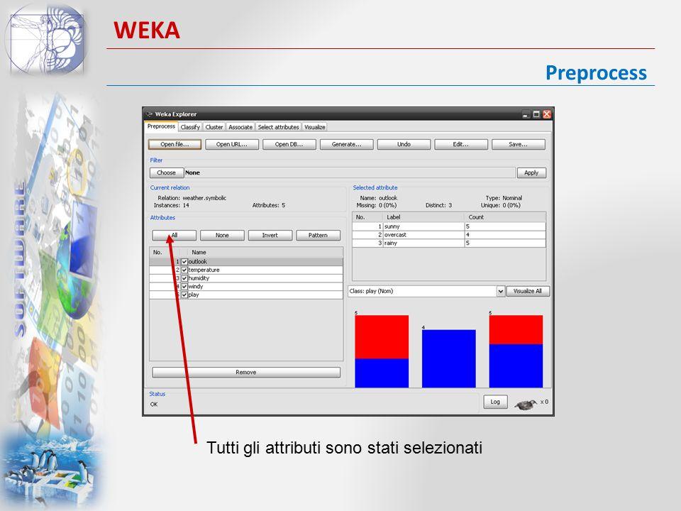 Classificazione WEKA Viene scelto l'algoritmo di classificazione o regressione