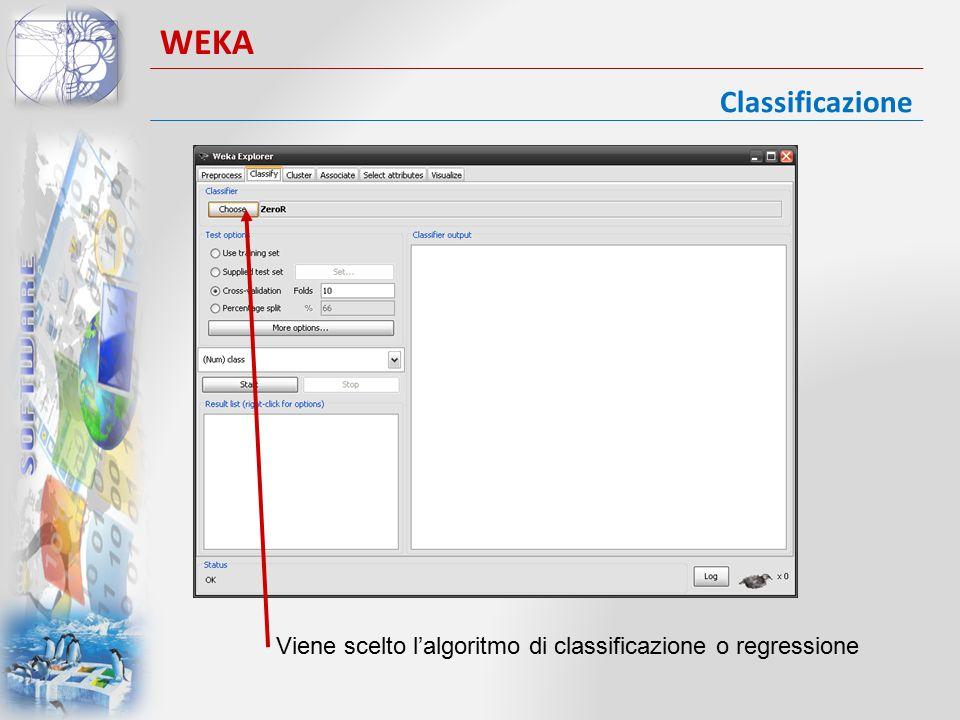 Classificazione WEKA Elenco degli algoritmi implementati
