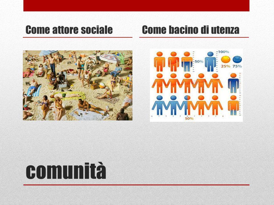 comunità Come attore socialeCome bacino di utenza