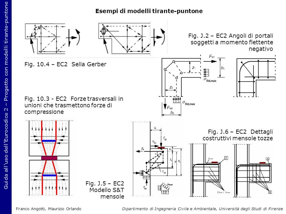 Esempi di modelli tirante-puntone Guida all'uso dell'Eurocodice 2 – Progetto con modelli tirante-puntone Fig. J.6 – EC2 Dettagli costruttivi mensole t
