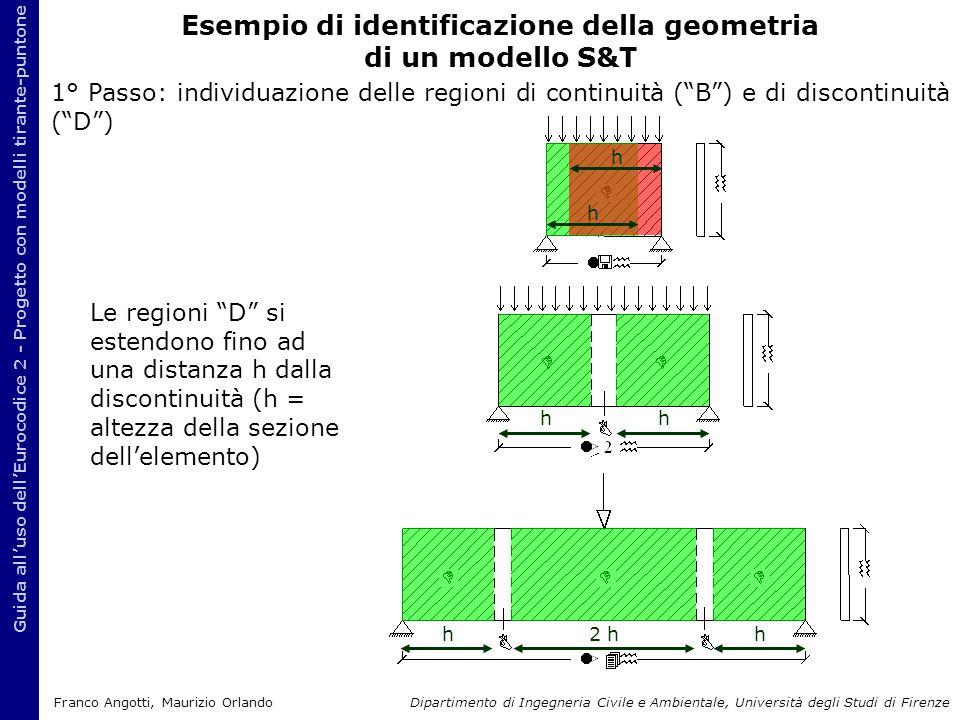 Guida all'uso dell'Eurocodice 2 - Progetto con modelli tirante-puntone hh h h hh2 h Franco Angotti, Maurizio Orlando Dipartimento di Ingegneria Civile