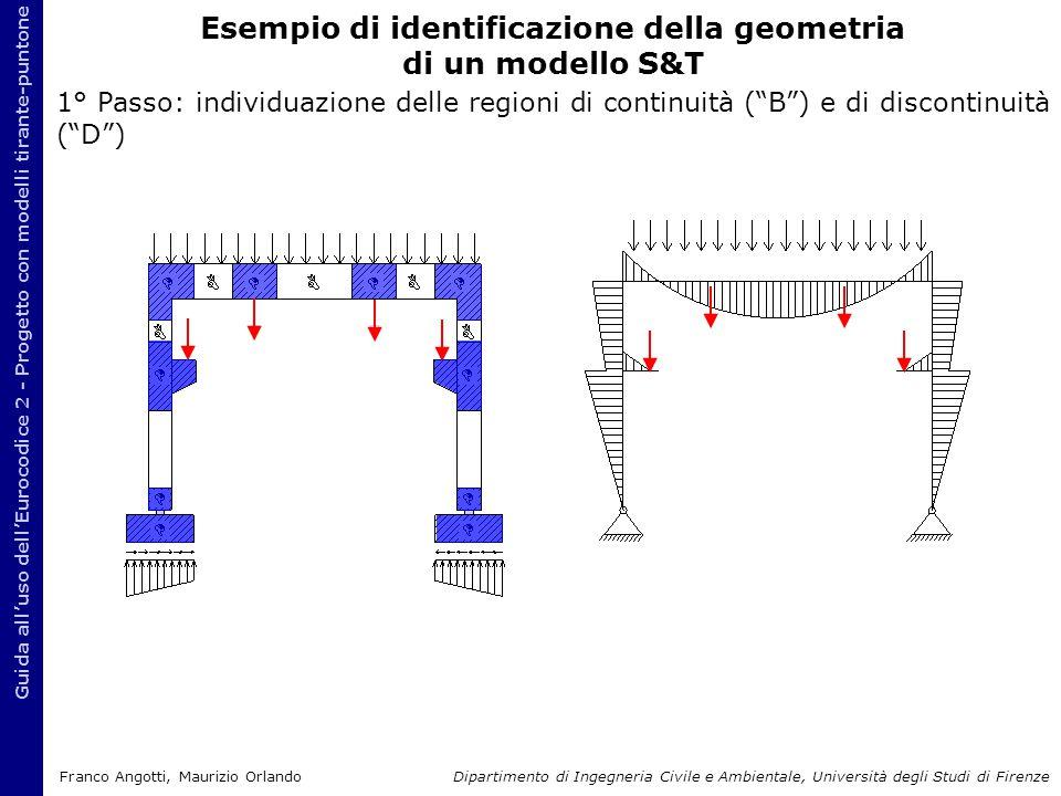 Guida all'uso dell'Eurocodice 2 - Progetto con modelli tirante-puntone Franco Angotti, Maurizio Orlando Dipartimento di Ingegneria Civile e Ambientale