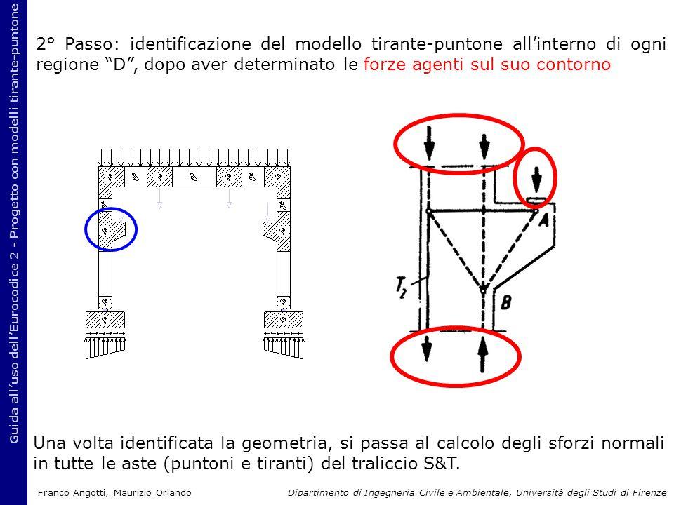 Guida all'uso dell'Eurocodice 2 - Progetto con modelli tirante-puntone 2° Passo: identificazione del modello tirante-puntone all'interno di ogni regio