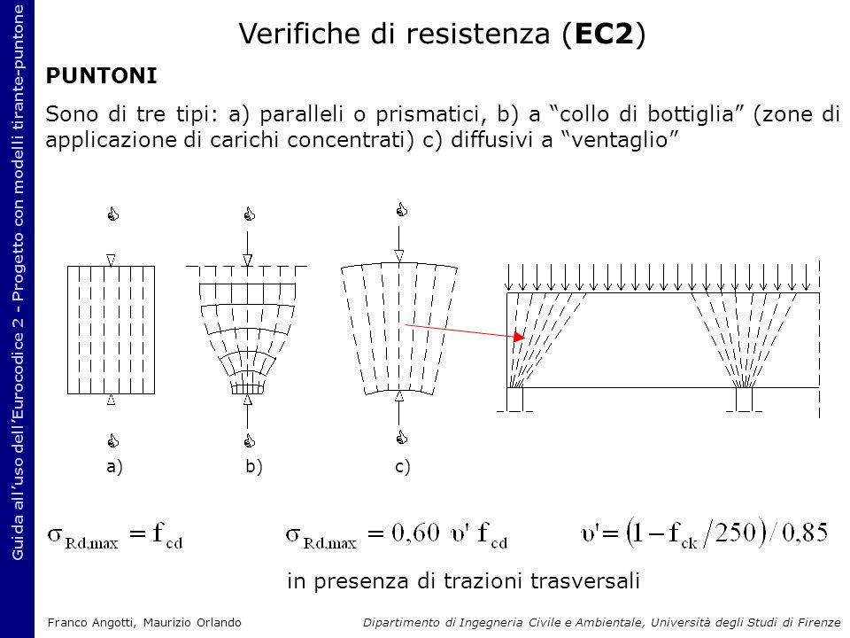 """PUNTONI Sono di tre tipi: a) paralleli o prismatici, b) a """"collo di bottiglia"""" (zone di applicazione di carichi concentrati) c) diffusivi a """"ventaglio"""