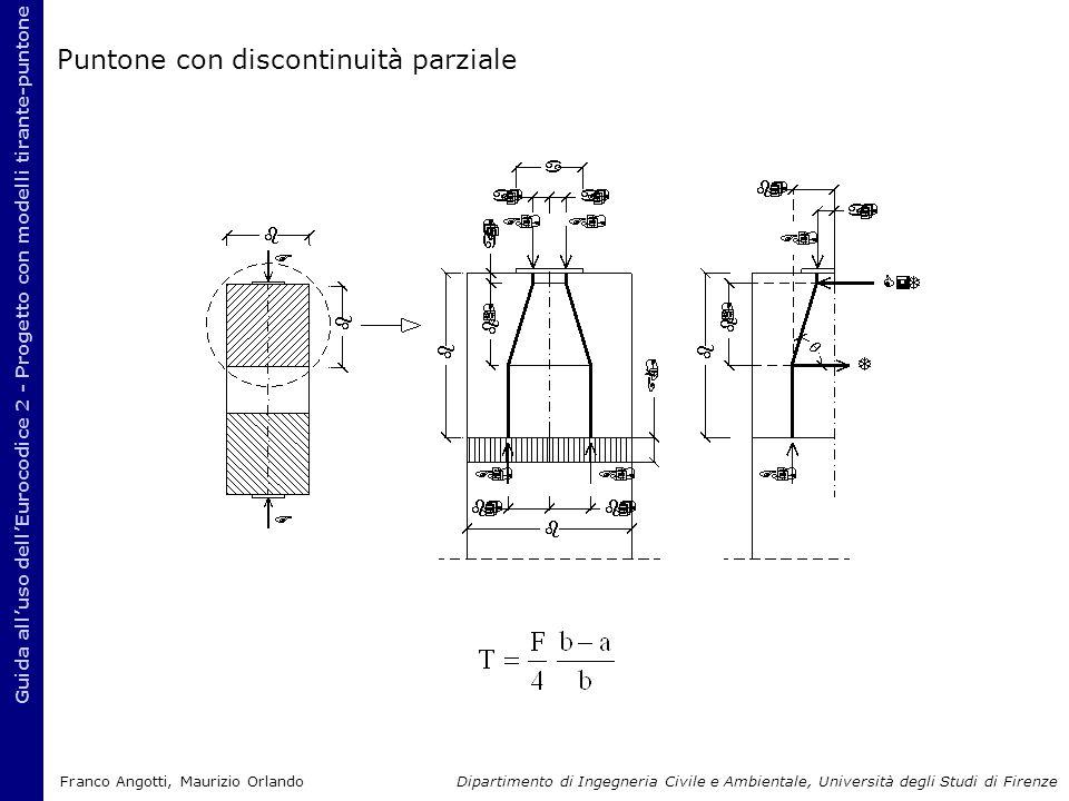 Puntone con discontinuità parziale Guida all'uso dell'Eurocodice 2 - Progetto con modelli tirante-puntone Franco Angotti, Maurizio Orlando Dipartiment