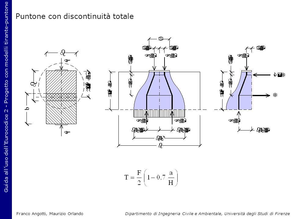 Puntone con discontinuità totale Guida all'uso dell'Eurocodice 2 - Progetto con modelli tirante-puntone Franco Angotti, Maurizio Orlando Dipartimento