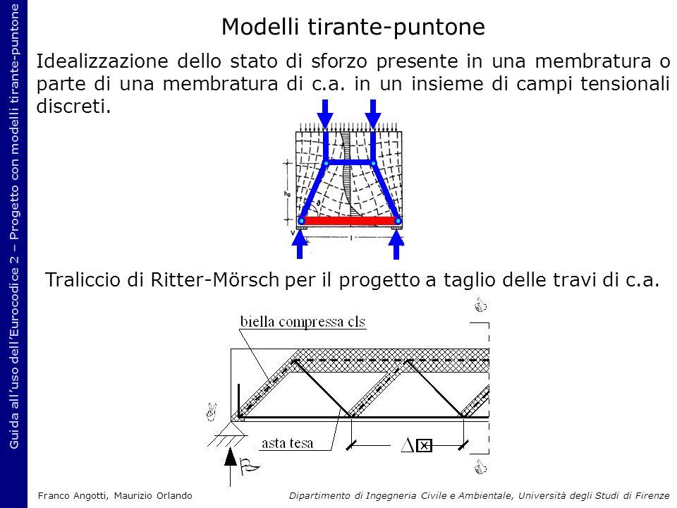 Guida all'uso dell'Eurocodice 2 – Progetto con modelli tirante-puntone Traliccio di Ritter-Mörsch per il progetto a taglio delle travi di c.a. Idealiz