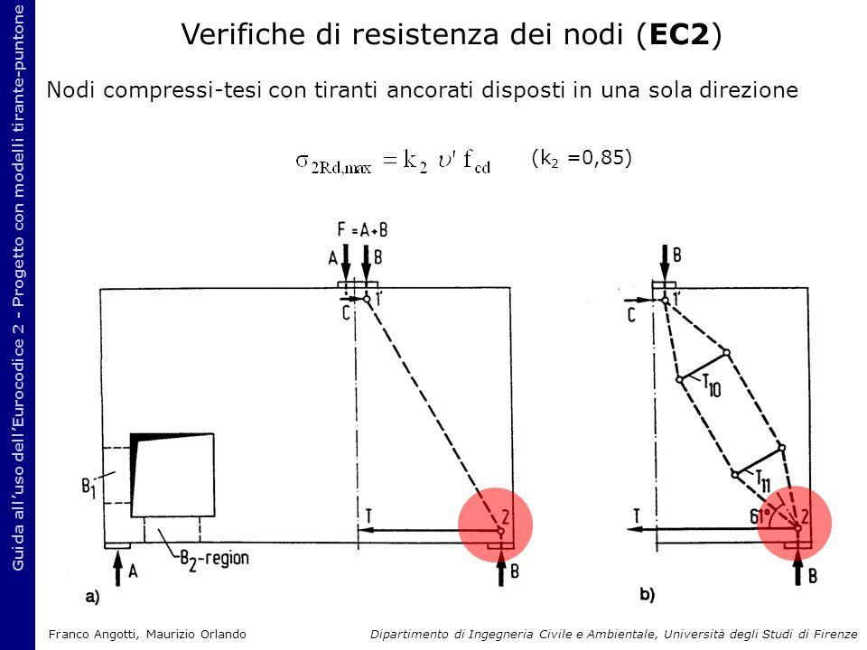 Guida all'uso dell'Eurocodice 2 - Progetto con modelli tirante-puntone Nodi compressi-tesi con tiranti ancorati disposti in una sola direzione (k 2 =0