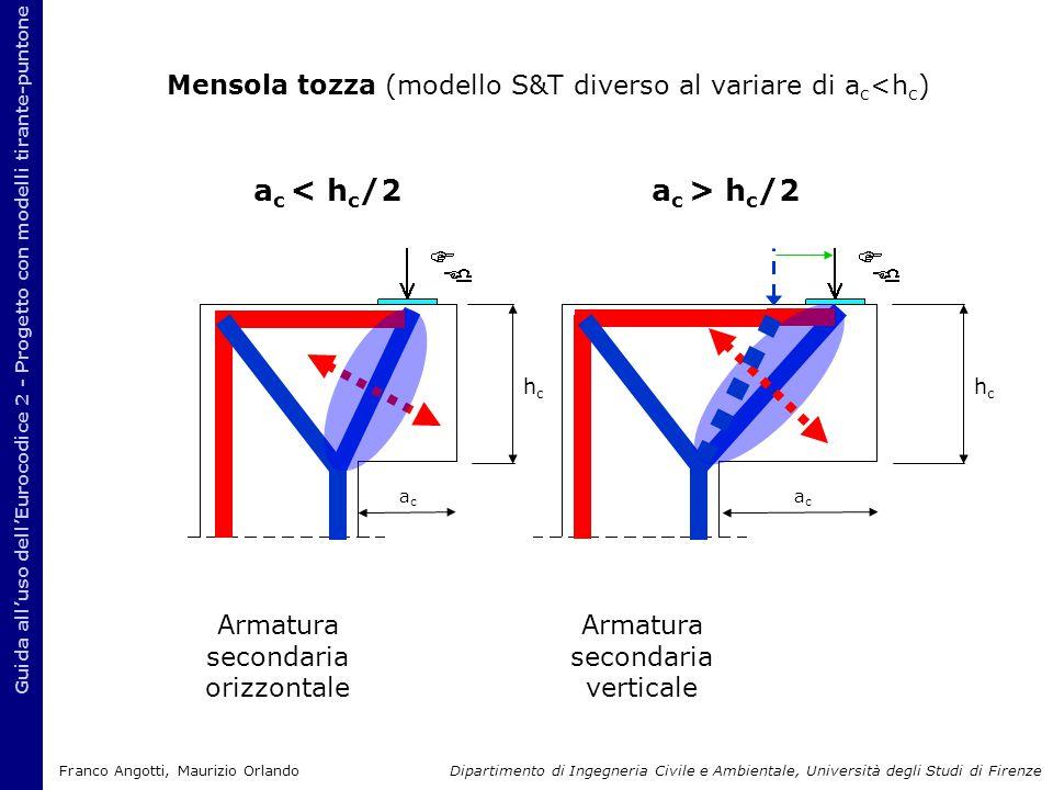 Mensola tozza (modello S&T diverso al variare di a c <h c ) Guida all'uso dell'Eurocodice 2 - Progetto con modelli tirante-puntone Franco Angotti, Mau