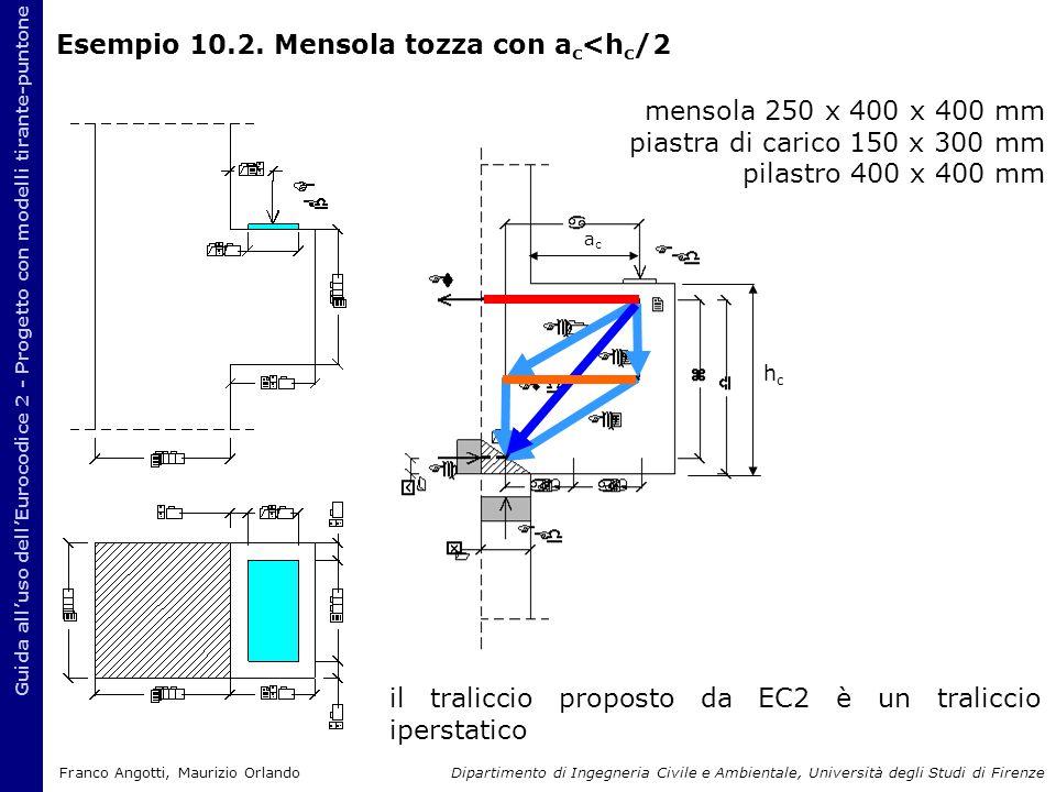 Esempio 10.2. Mensola tozza con a c <h c /2 Guida all'uso dell'Eurocodice 2 - Progetto con modelli tirante-puntone il traliccio proposto da EC2 è un t