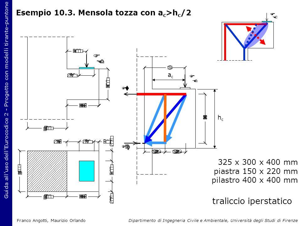 Esempio 10.3. Mensola tozza con a c >h c /2 Guida all'uso dell'Eurocodice 2 - Progetto con modelli tirante-puntone traliccio iperstatico 325 x 300 x 4