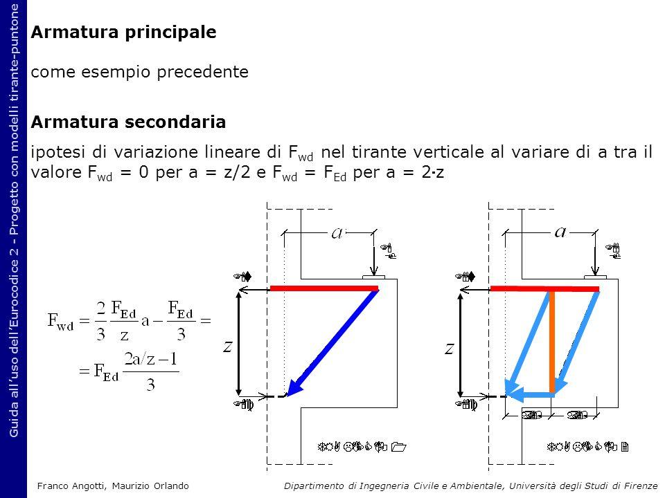 Armatura secondaria ipotesi di variazione lineare di F wd nel tirante verticale al variare di a tra il valore F wd = 0 per a = z/2 e F wd = F Ed per a