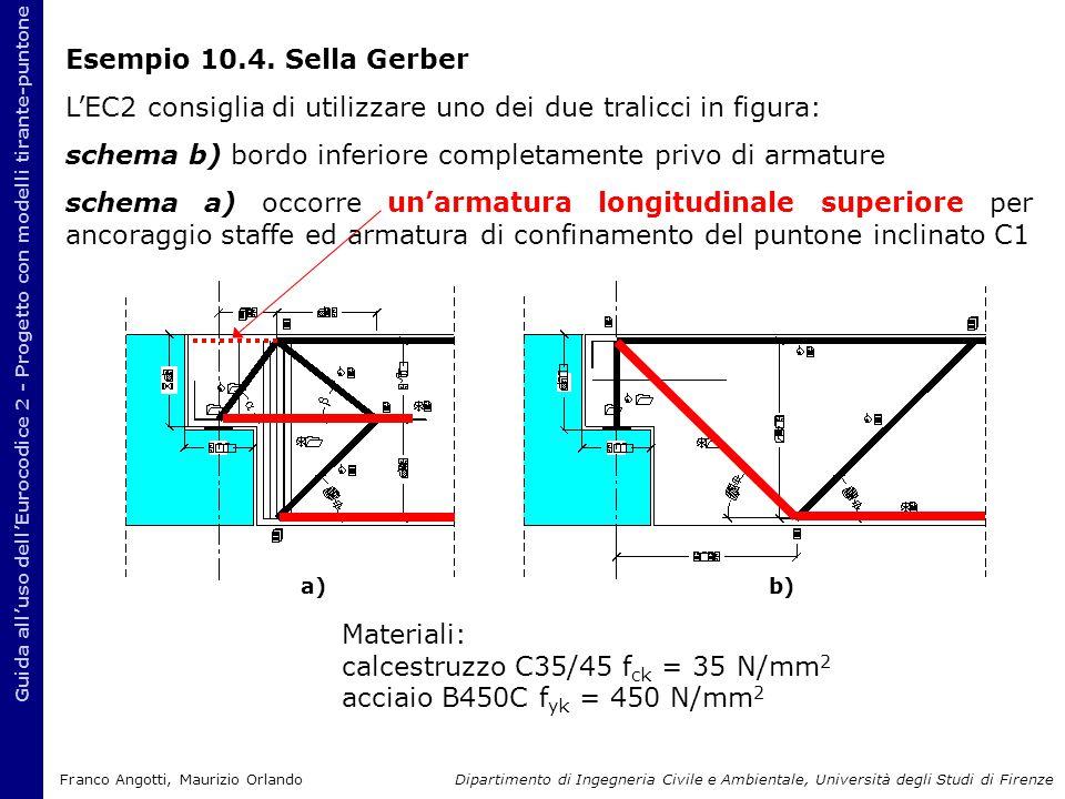 Esempio 10.4. Sella Gerber L'EC2 consiglia di utilizzare uno dei due tralicci in figura: schema b) bordo inferiore completamente privo di armature sch