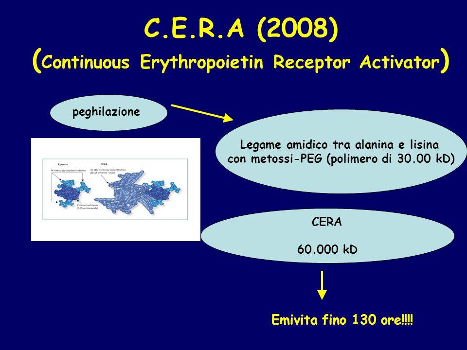 C.E.R.A (2008) ( Continuous Erythropoietin Receptor Activator ) peghilazione Legame amidico tra alanina e lisina con metossi-PEG (polimero di 30.00 kD