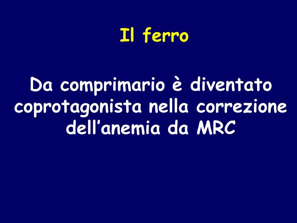Da comprimario è diventato coprotagonista nella correzione dell'anemia da MRC Il ferro