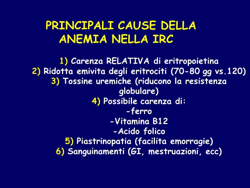 1) Carenza RELATIVA di eritropoietina 2) Ridotta emivita degli eritrociti (70-80 gg vs.120) 3) Tossine uremiche (riducono la resistenza globulare) 4)