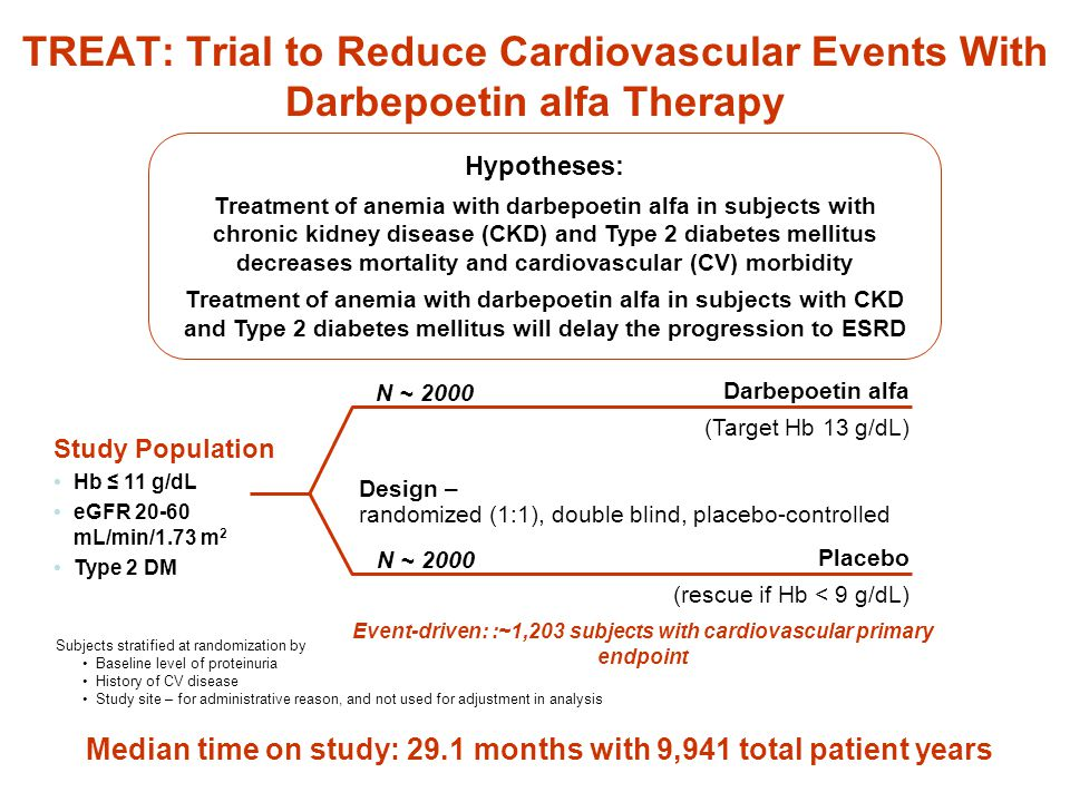TREAT: Trial to Reduce Cardiovascular Events With Darbepoetin alfa Therapy Hypotheses: Treatment of anemia with darbepoetin alfa in subjects with chro