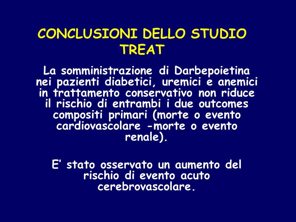 CONCLUSIONI DELLO STUDIO TREAT La somministrazione di Darbepoietina nei pazienti diabetici, uremici e anemici in trattamento conservativo non riduce i