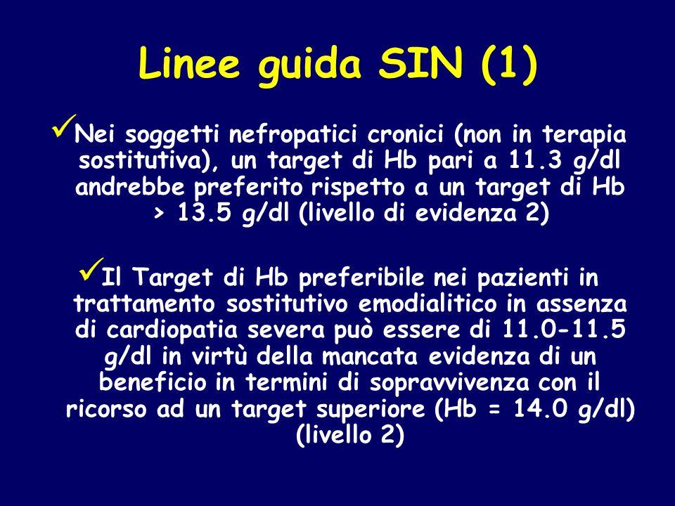 Linee guida SIN (1) Nei soggetti nefropatici cronici (non in terapia sostitutiva), un target di Hb pari a 11.3 g/dl andrebbe preferito rispetto a un t