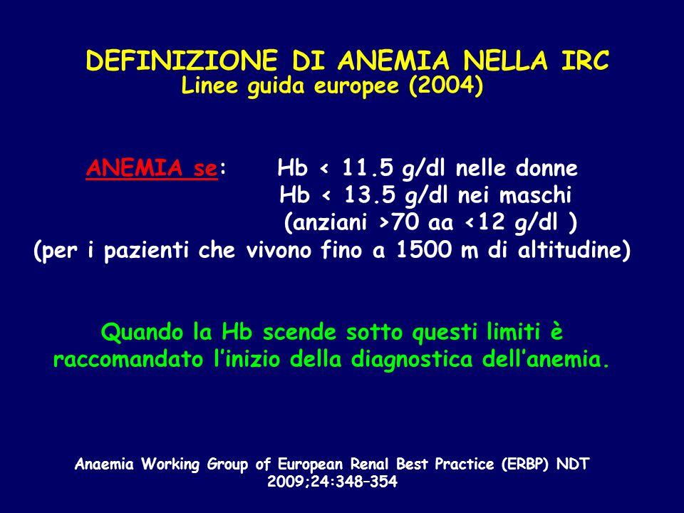 Linee guida europee (2004) ANEMIA se: Hb 70 aa <12 g/dl ) (per i pazienti che vivono fino a 1500 m di altitudine) Quando la Hb scende sotto questi lim