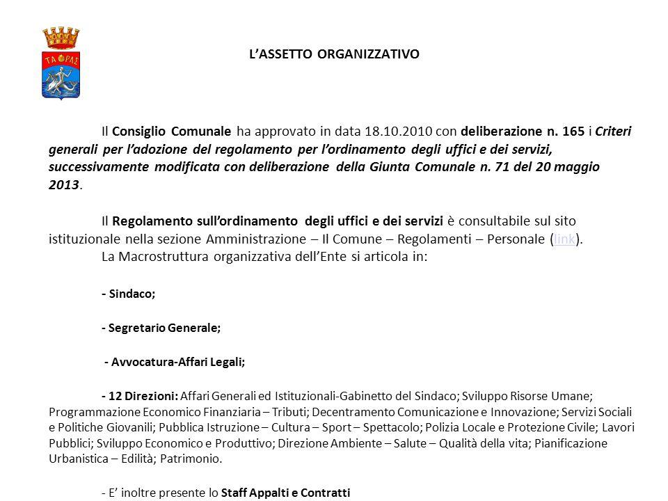 L'ASSETTO ORGANIZZATIVO Il Consiglio Comunale ha approvato in data 18.10.2010 con deliberazione n.