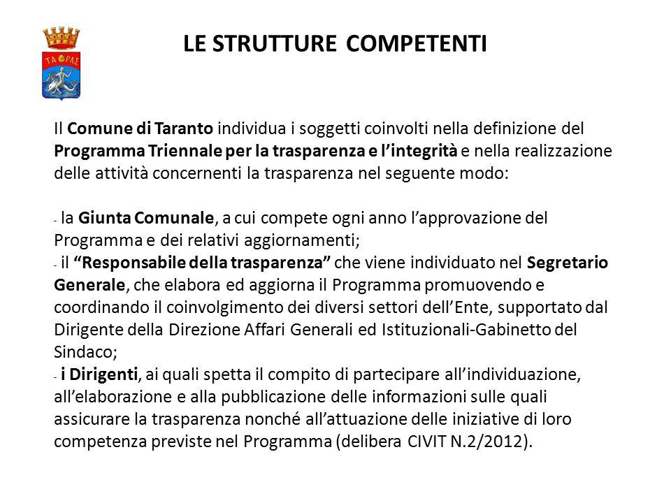 LE STRUTTURE COMPETENTI Il Comune di Taranto individua i soggetti coinvolti nella definizione del Programma Triennale per la trasparenza e l'integrità e nella realizzazione delle attività concernenti la trasparenza nel seguente modo: - la Giunta Comunale, a cui compete ogni anno l'approvazione del Programma e dei relativi aggiornamenti; - il Responsabile della trasparenza che viene individuato nel Segretario Generale, che elabora ed aggiorna il Programma promuovendo e coordinando il coinvolgimento dei diversi settori dell'Ente, supportato dal Dirigente della Direzione Affari Generali ed Istituzionali-Gabinetto del Sindaco; - i Dirigenti, ai quali spetta il compito di partecipare all'individuazione, all'elaborazione e alla pubblicazione delle informazioni sulle quali assicurare la trasparenza nonché all'attuazione delle iniziative di loro competenza previste nel Programma (delibera CIVIT N.2/2012).