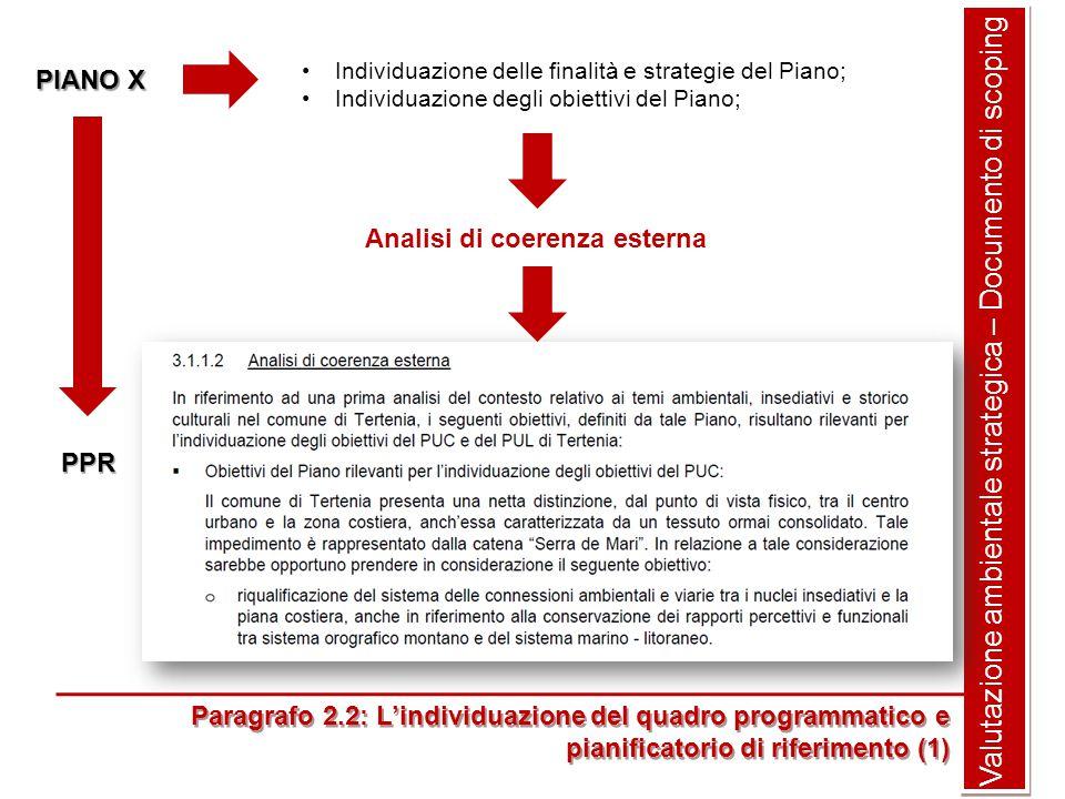 Valutazione ambientale strategica – Documento di scoping Paragrafo 2.2: L'individuazione del quadro programmatico e pianificatorio di riferimento (1) PIANO X Individuazione delle finalità e strategie del Piano; Individuazione degli obiettivi del Piano; Analisi di coerenza esterna Set di obiettivi funzionalmente coerenti con il PUC e il PUL PPR