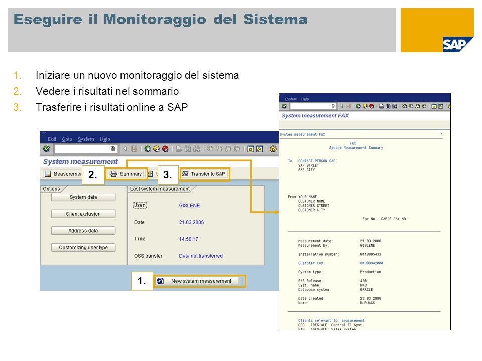 Eseguire il Monitoraggio del Sistema 1.Iniziare un nuovo monitoraggio del sistema 2.Vedere i risultati nel sommario 3.Trasferire i risultati online a SAP 1.