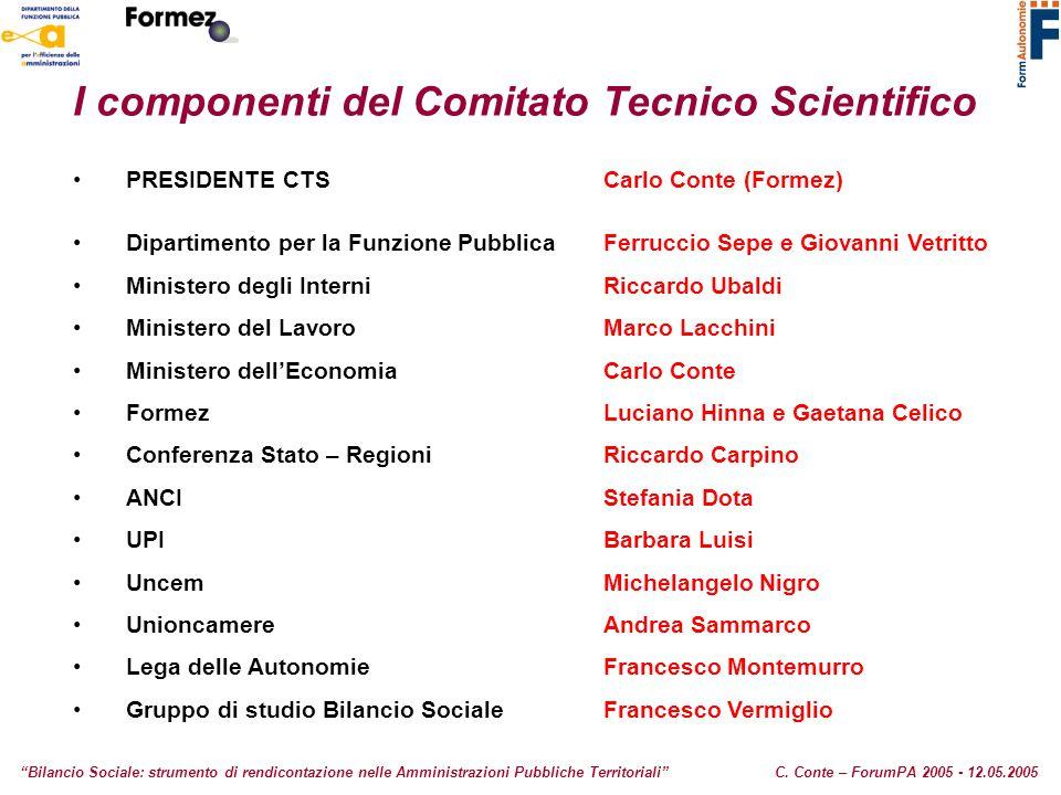 I componenti del Comitato Tecnico Scientifico PRESIDENTE CTSCarlo Conte (Formez) Dipartimento per la Funzione PubblicaFerruccio Sepe e Giovanni Vetrit
