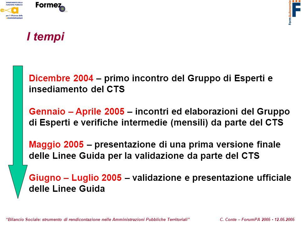 I tempi 1.Dicembre 2004 – primo incontro del Gruppo di Esperti e insediamento del CTS 2.Gennaio – Aprile 2005 – incontri ed elaborazioni del Gruppo di