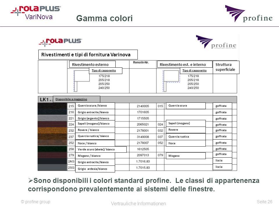© profine group Vertrauliche Informationen Seite 26 Gamma colori VariNova  Sono disponibili i colori standard profine. Le classi di appartenenza corr