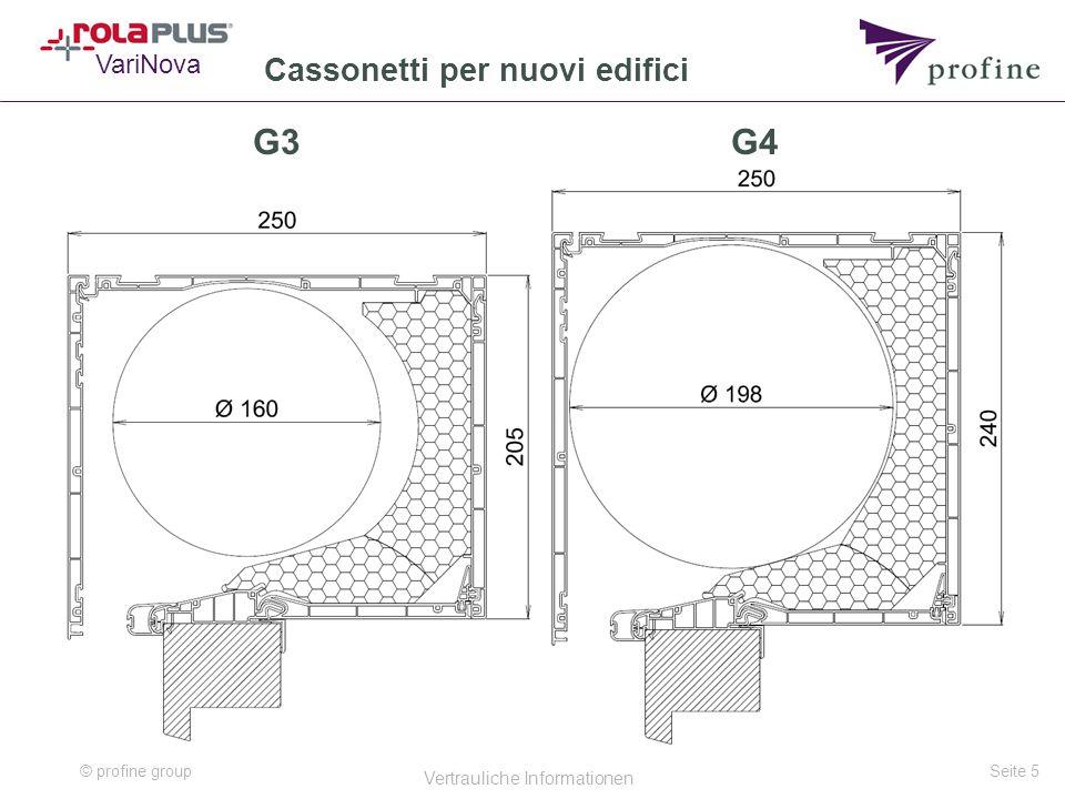 © profine group Vertrauliche Informationen Seite 5 Cassonetti per nuovi edifici G3 VariNova G4