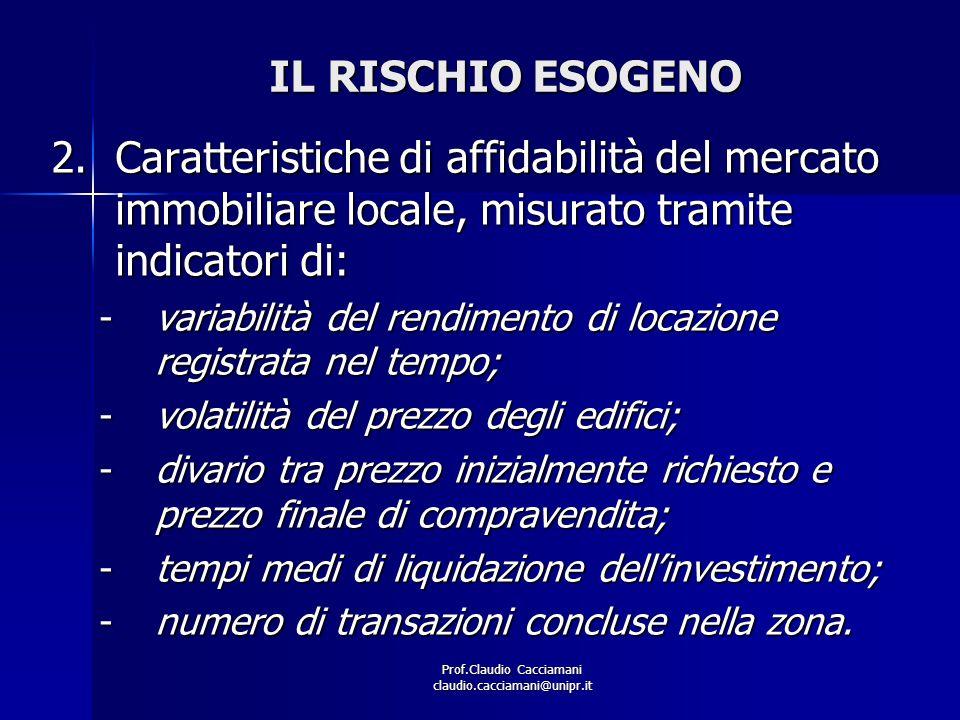 Prof.Claudio Cacciamani claudio.cacciamani@unipr.it IL RISCHIO ESOGENO 2.Caratteristiche di affidabilità del mercato immobiliare locale, misurato tram