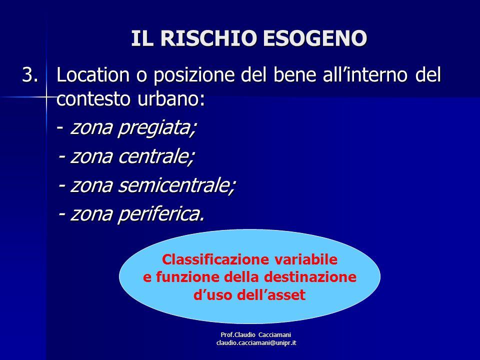 Prof.Claudio Cacciamani claudio.cacciamani@unipr.it IL RISCHIO ESOGENO 3.Location o posizione del bene all'interno del contesto urbano: - zona pregiat