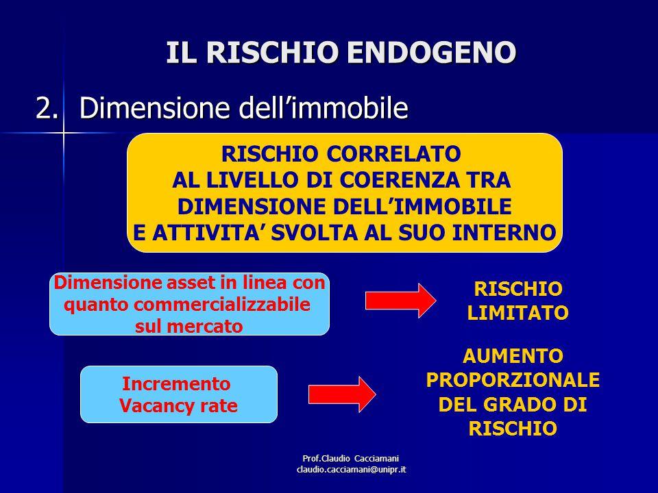 Prof.Claudio Cacciamani claudio.cacciamani@unipr.it IL RISCHIO ENDOGENO 2.Dimensione dell'immobile RISCHIO CORRELATO AL LIVELLO DI COERENZA TRA DIMENS