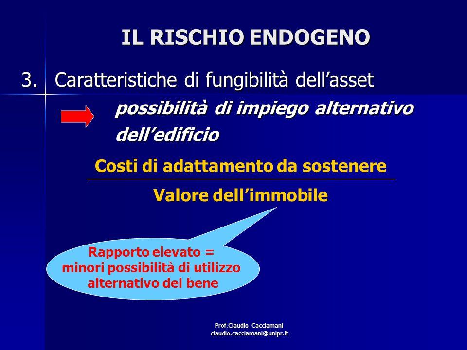 Prof.Claudio Cacciamani claudio.cacciamani@unipr.it IL RISCHIO ENDOGENO 3.Caratteristiche di fungibilità dell'asset possibilità di impiego alternativo