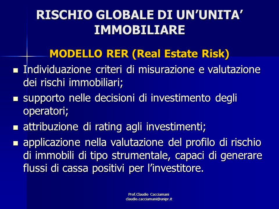 Prof.Claudio Cacciamani claudio.cacciamani@unipr.it RISCHIO GLOBALE DI UN'UNITA' IMMOBILIARE Individuazione dei diversi profili di rischio cui l'immobile risulta maggiormente esposto Rischio-locatario; Rischio-locatario; rischio-contesto; rischio-contesto; rischio-property.