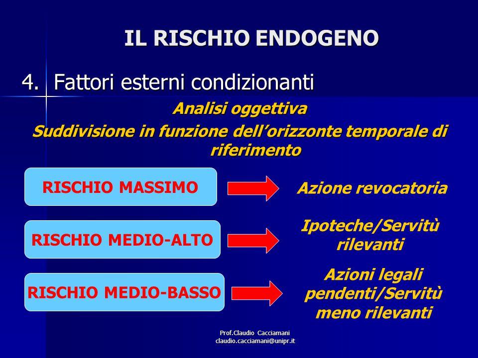Prof.Claudio Cacciamani claudio.cacciamani@unipr.it IL RISCHIO ENDOGENO 4.Fattori esterni condizionanti Analisi oggettiva Suddivisione in funzione del