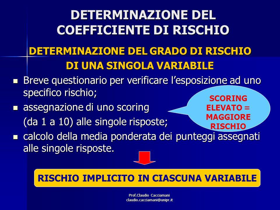 Prof.Claudio Cacciamani claudio.cacciamani@unipr.it DETERMINAZIONE DEL COEFFICIENTE DI RISCHIO DETERMINAZIONE DEL GRADO DI RISCHIO DI UNA SINGOLA VARI