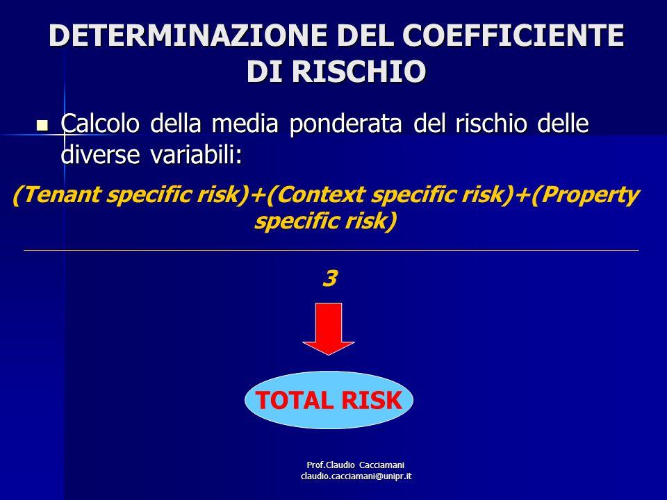 Prof.Claudio Cacciamani claudio.cacciamani@unipr.it DETERMINAZIONE DEL COEFFICIENTE DI RISCHIO Calcolo della media ponderata del rischio delle diverse
