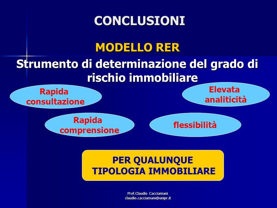 Prof.Claudio Cacciamani claudio.cacciamani@unipr.itCONCLUSIONI MODELLO RER Strumento di determinazione del grado di rischio immobiliare Rapida consult