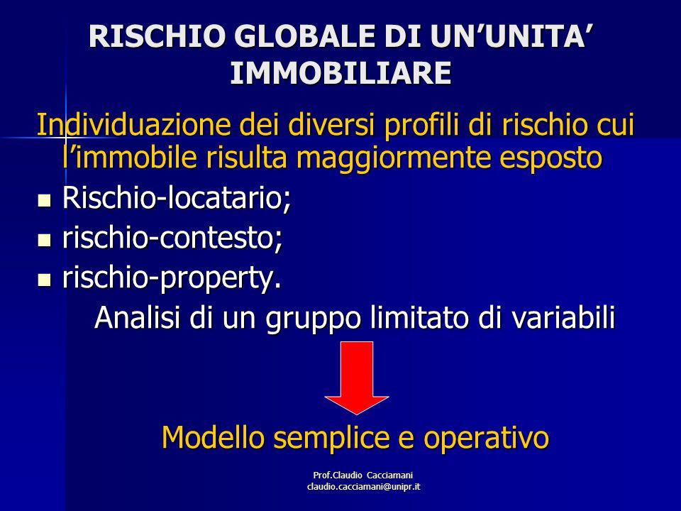 Prof.Claudio Cacciamani claudio.cacciamani@unipr.it ESEMPIO DETERMINAZIONE GRADO DI RISCHIO COMPLESSIVO IMMOBILE Grado di rischio dei singoli fattori RischioPonderazione Ciclicità settore 7.2030% Merceologia8.8010% Solvibilità7.8020% Numero conduttori 6.6040% RISCHIO LOCATARIO 7.24 Rango città 3.1030% Posizione immobile 8.0020% Mercato immobiliare 1.5050% RISCHIO-CONTESTO3.28