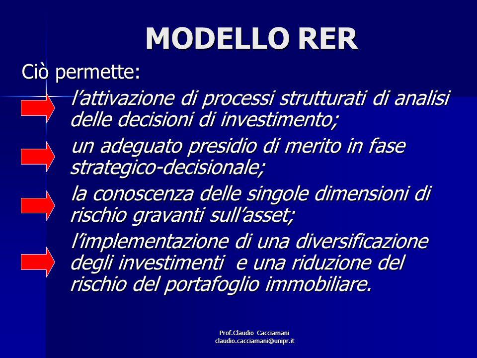 Prof.Claudio Cacciamani claudio.cacciamani@unipr.it MODELLO RER Ciò permette: l'attivazione di processi strutturati di analisi delle decisioni di inve