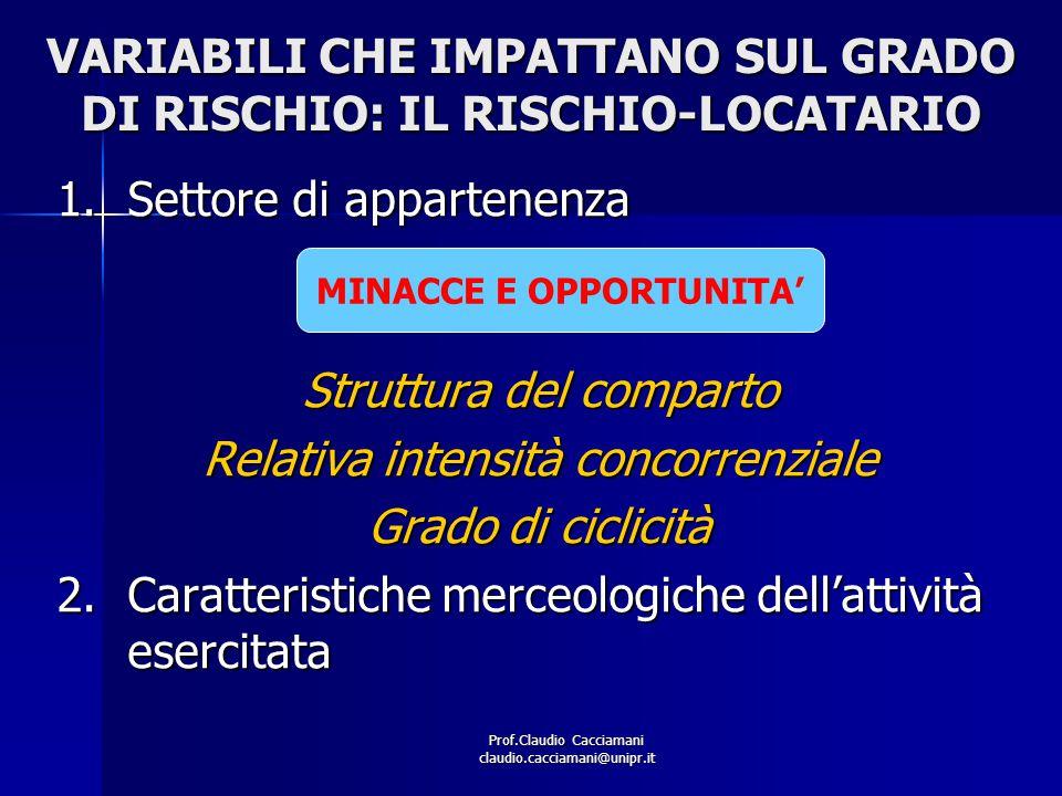 Prof.Claudio Cacciamani claudio.cacciamani@unipr.it IL RISCHIO ENDOGENO 2.Dimensione dell'immobile RISCHIO CORRELATO AL LIVELLO DI COERENZA TRA DIMENSIONE DELL'IMMOBILE E ATTIVITA' SVOLTA AL SUO INTERNO Dimensione asset in linea con quanto commercializzabile sul mercato RISCHIO LIMITATO Incremento Vacancy rate AUMENTO PROPORZIONALE DEL GRADO DI RISCHIO