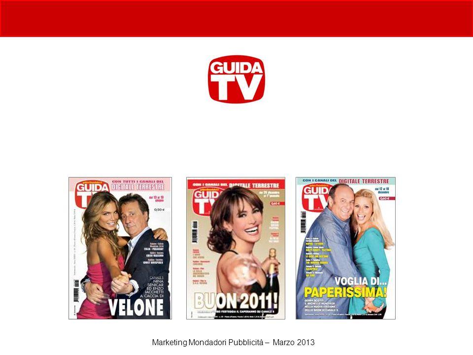 Marketing Mondadori Pubblicità – Marzo 2013