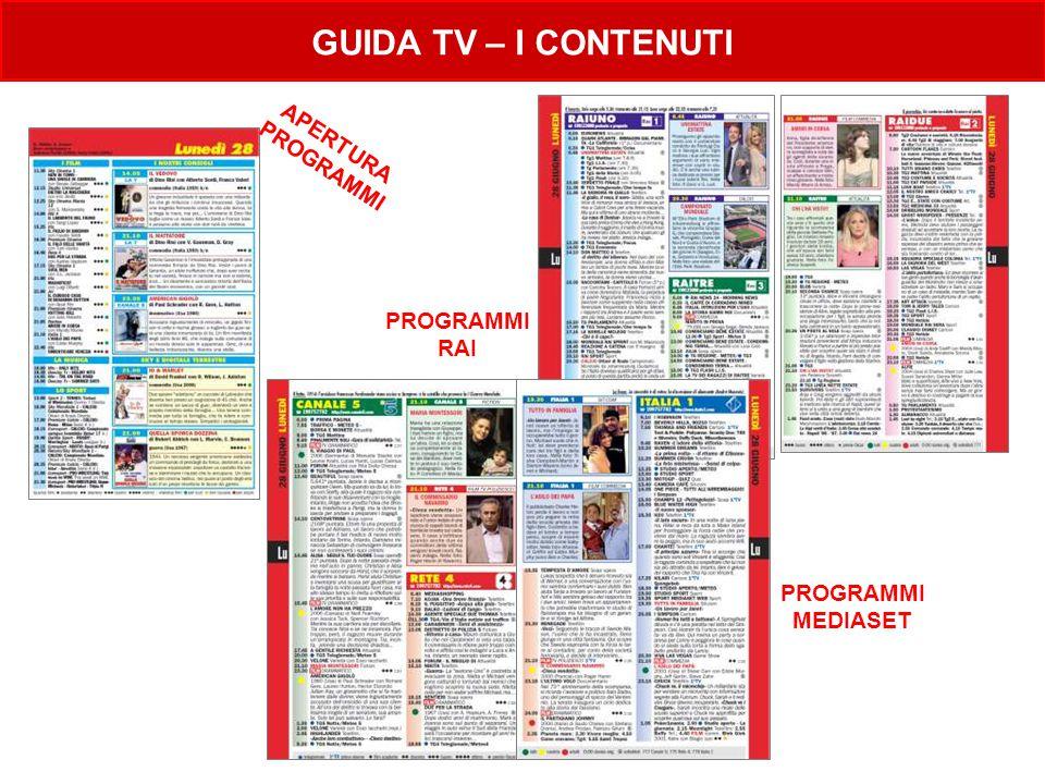 APERTURA PROGRAMMI PROGRAMMI RAI PROGRAMMI MEDIASET GUIDA TV – I CONTENUTI